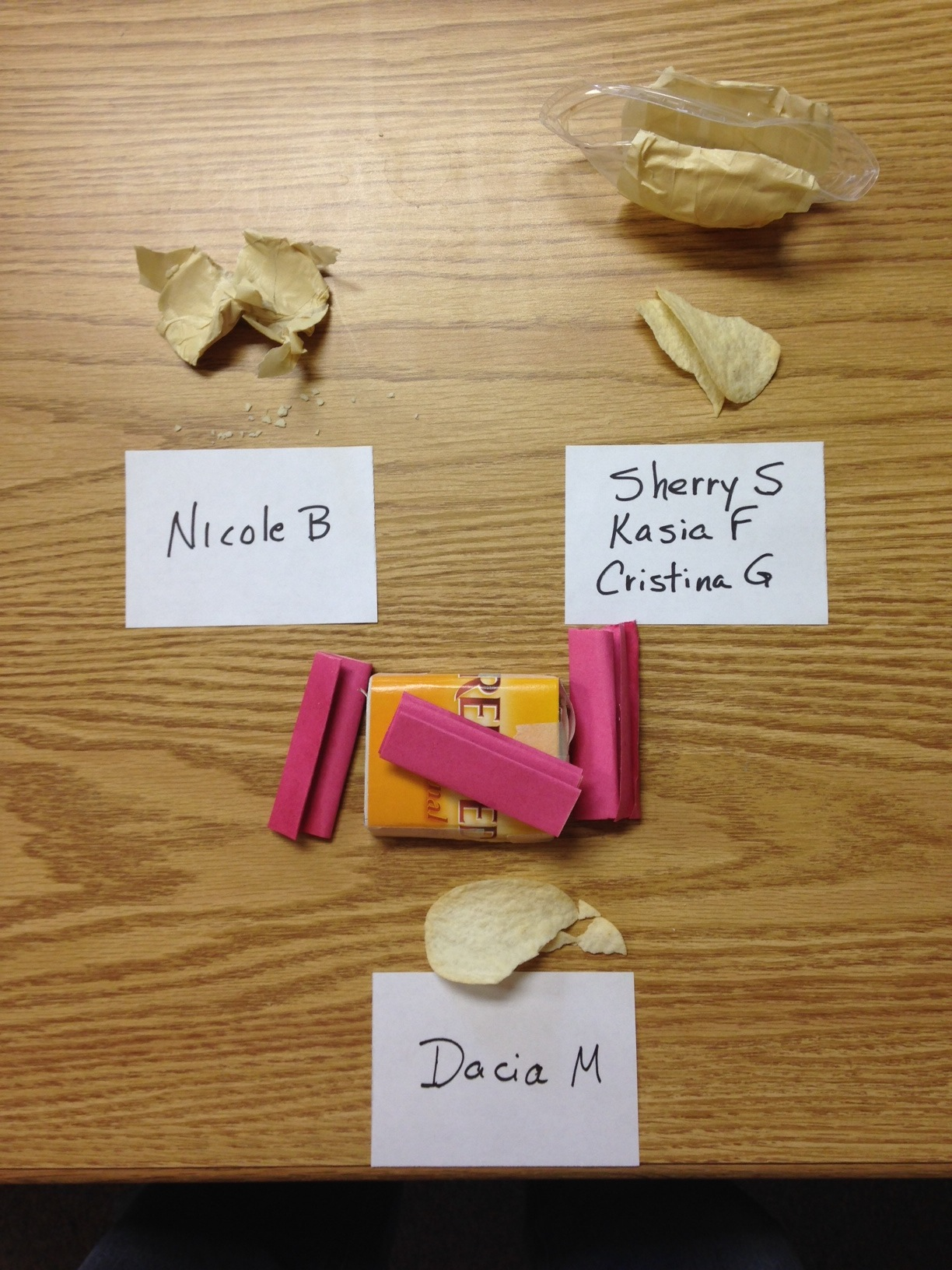 Pringles Chip Challenge Results Online Instruction And Learning